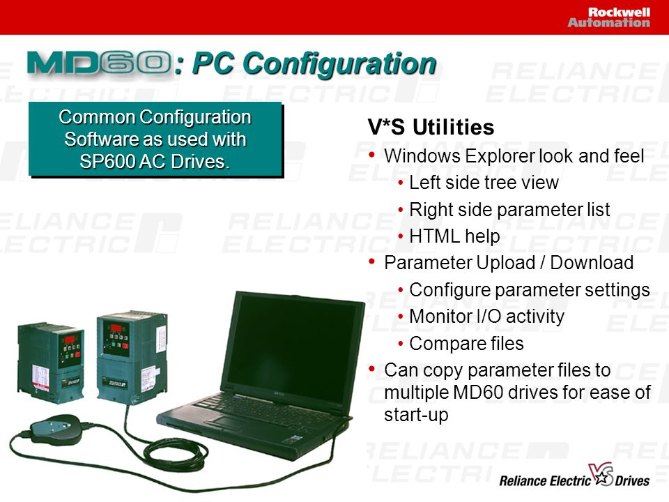 Common Configuration Software as used with SP600 AC Drives.