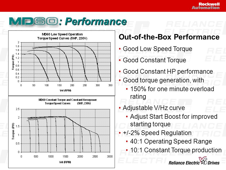 : Performance Out-of-the-Box Performance Good Low Speed Torque