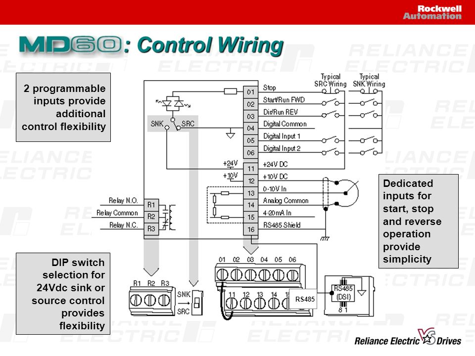 : Control Wiring RS485. Dedicated inputs for start, stop and reverse operation provide simplicity.