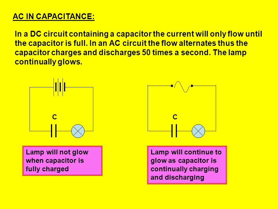 AC IN CAPACITANCE: