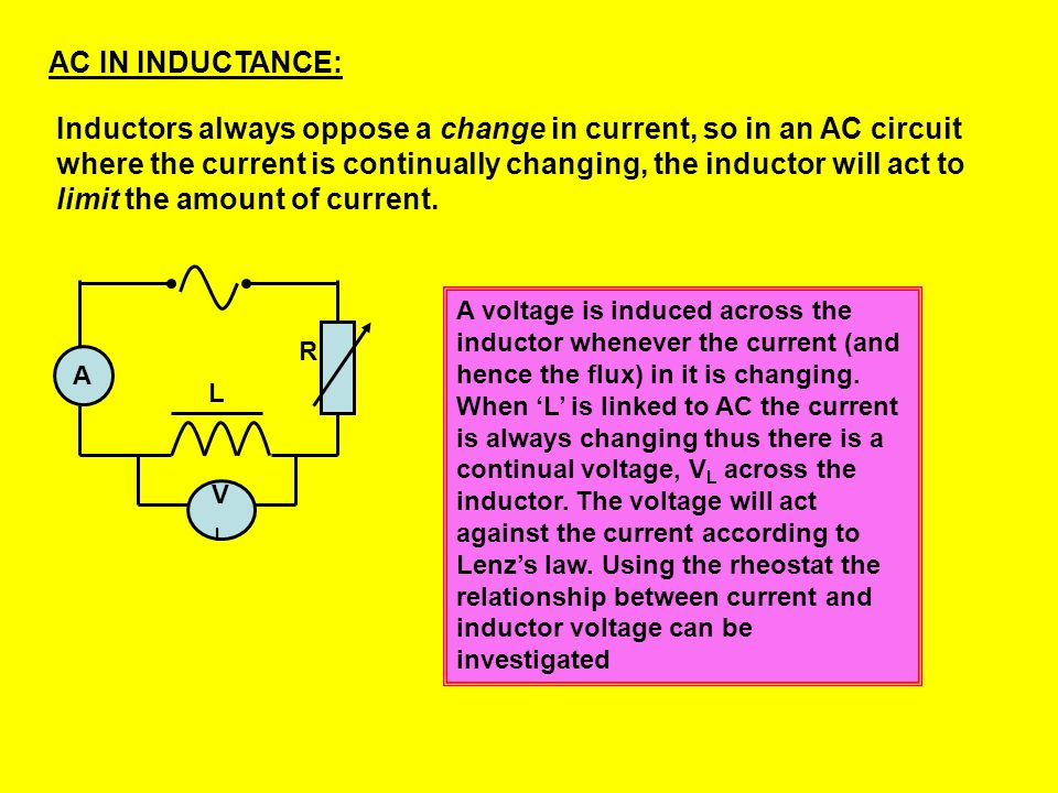 AC IN INDUCTANCE: