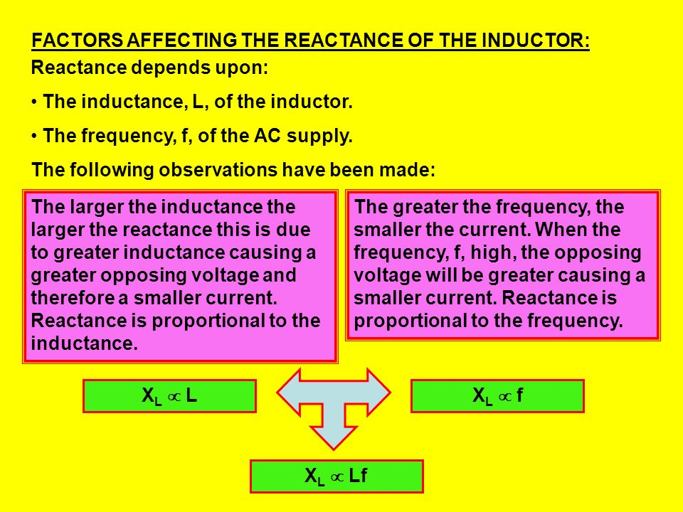 FACTORS AFFECTING THE REACTANCE OF THE INDUCTOR: