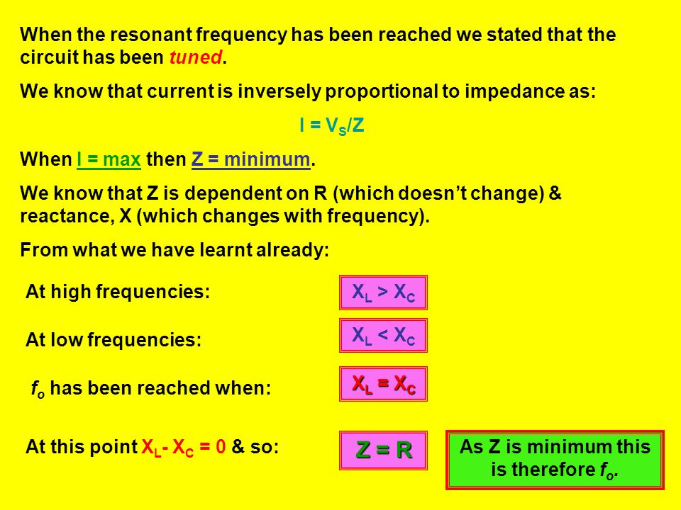 As Z is minimum this is therefore fo.