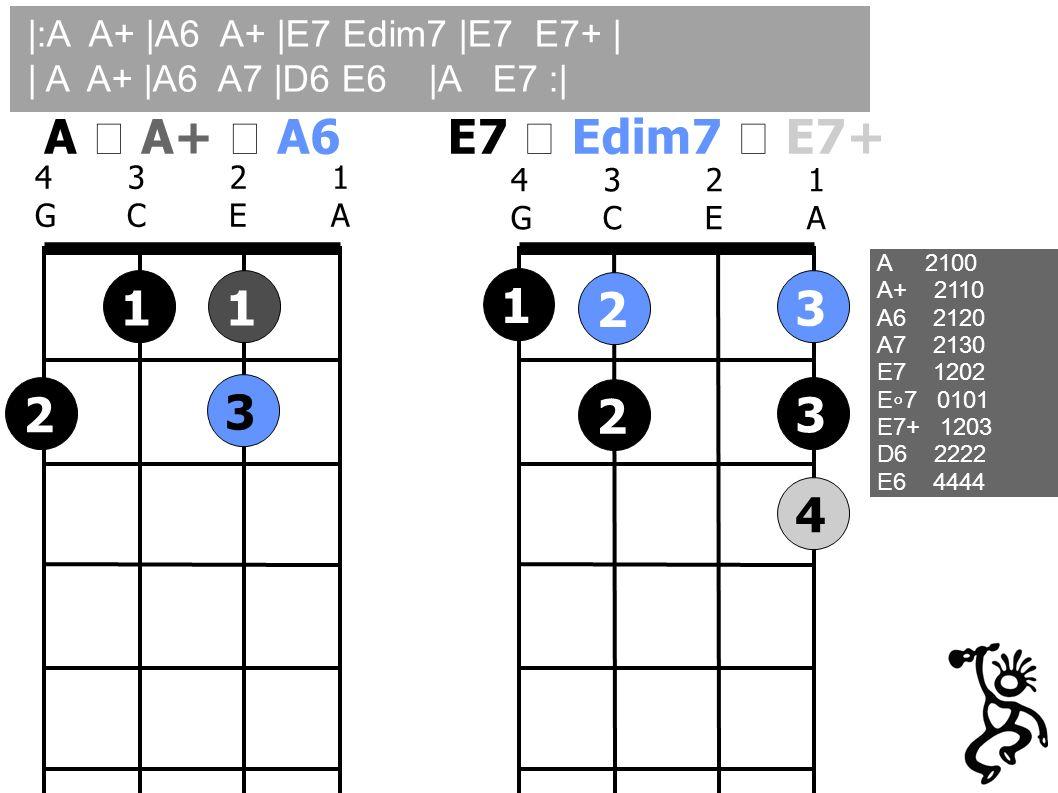 |:A A+ |A6 A+ |E7 Edim7 |E7 E7+ |
