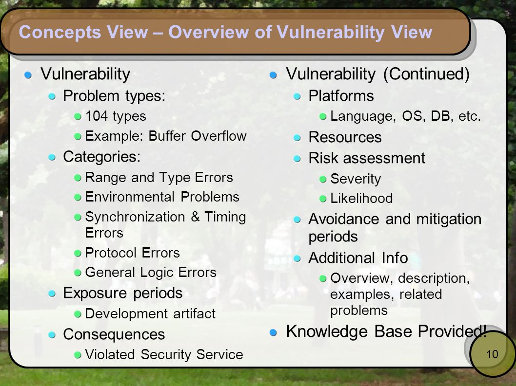 Concepts View – Overview of Vulnerability View