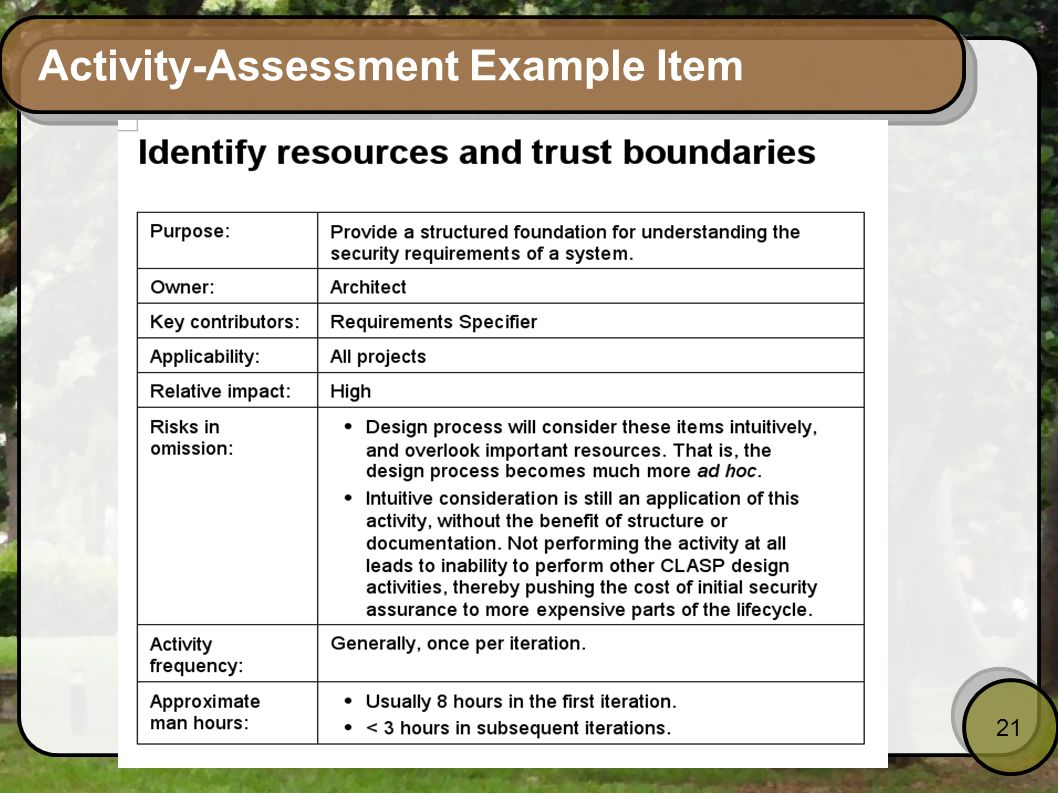 Activity-Assessment Example Item