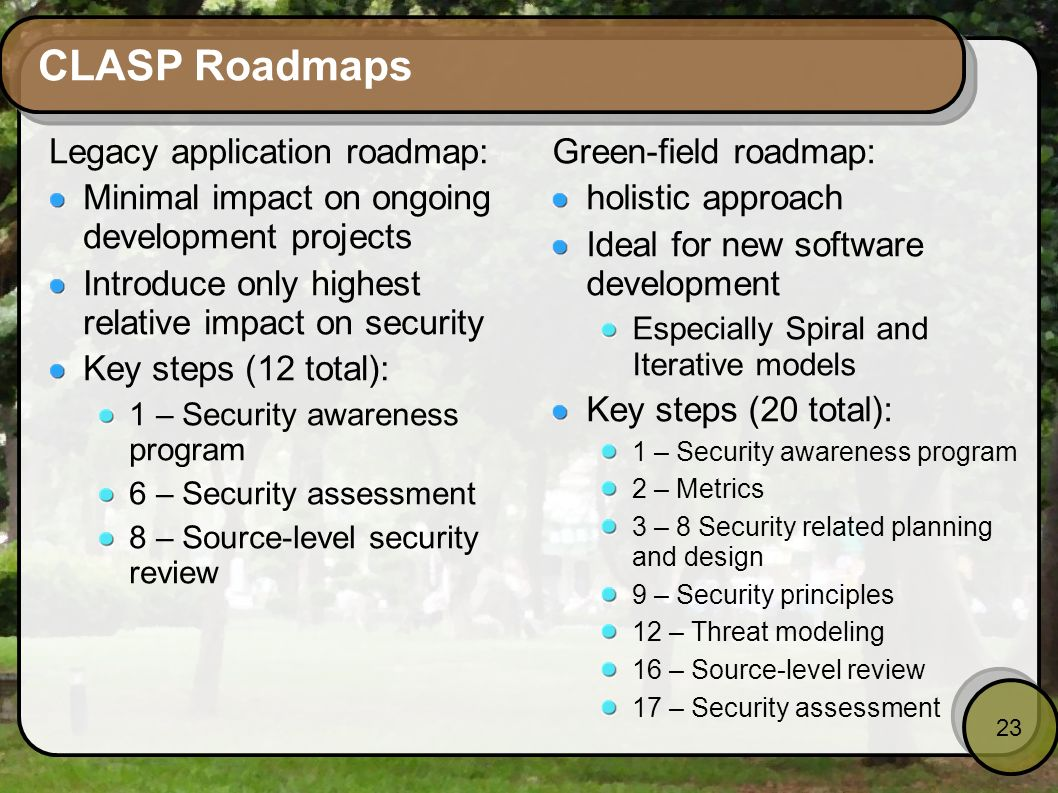 CLASP Roadmaps Legacy application roadmap: