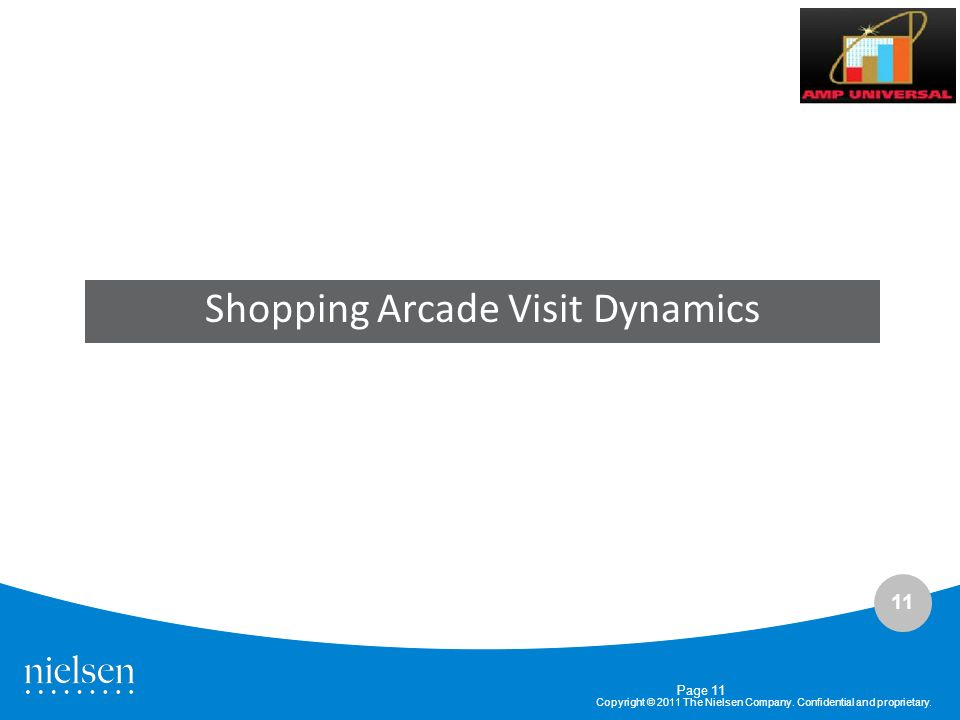 Shopping Arcade Visit Dynamics