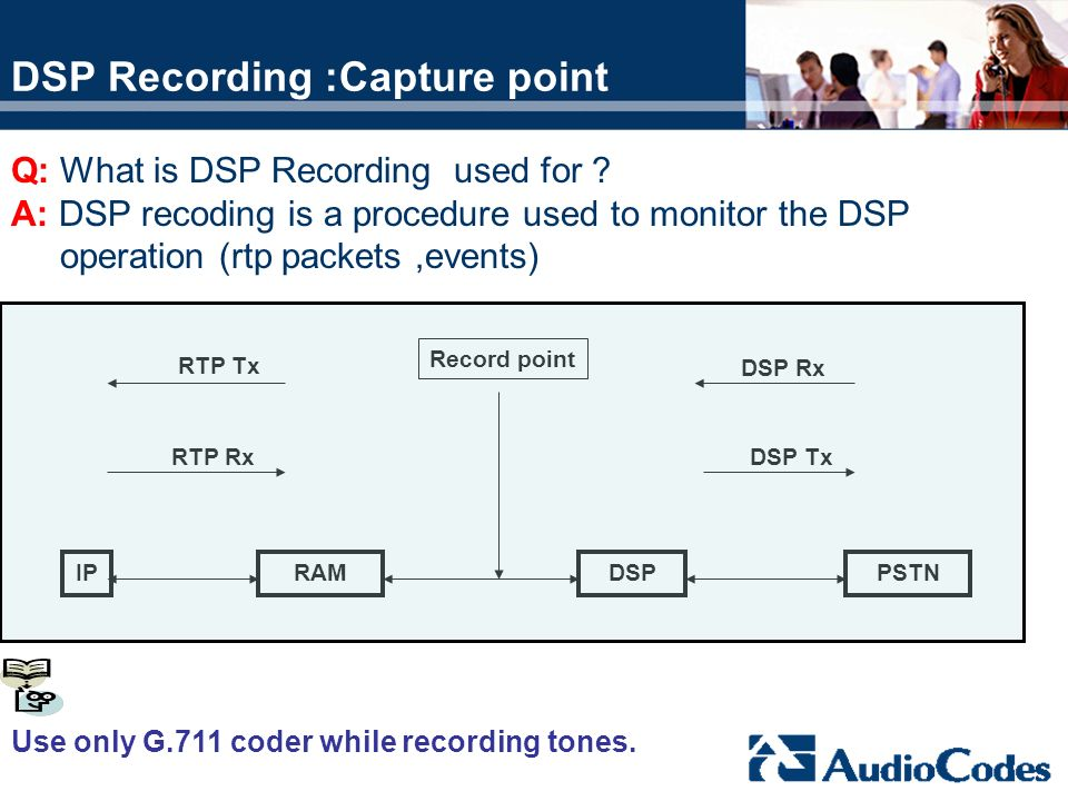 DSP Recording :Capture point