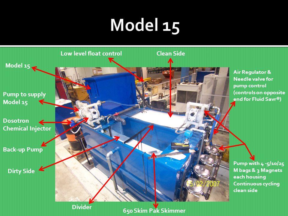 Model 15 Low level float control Clean Side Model 15