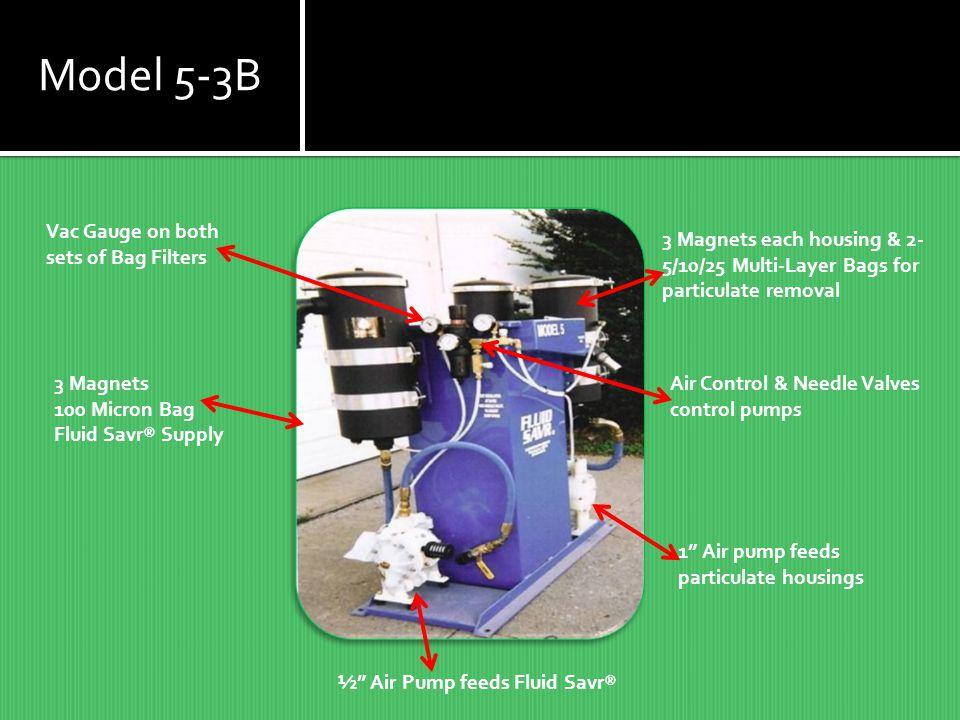 Model 5-3B Vac Gauge on both sets of Bag Filters