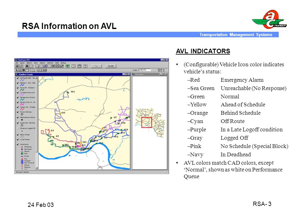 RSA Information on AVL AVL INDICATORS