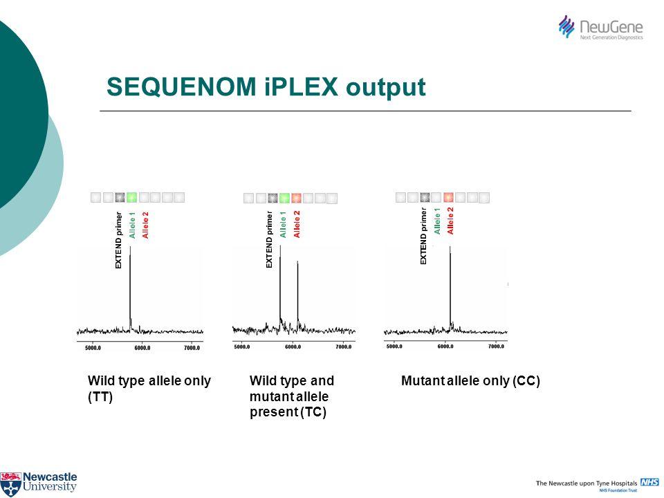 SEQUENOM iPLEX output Wild type allele only (TT)