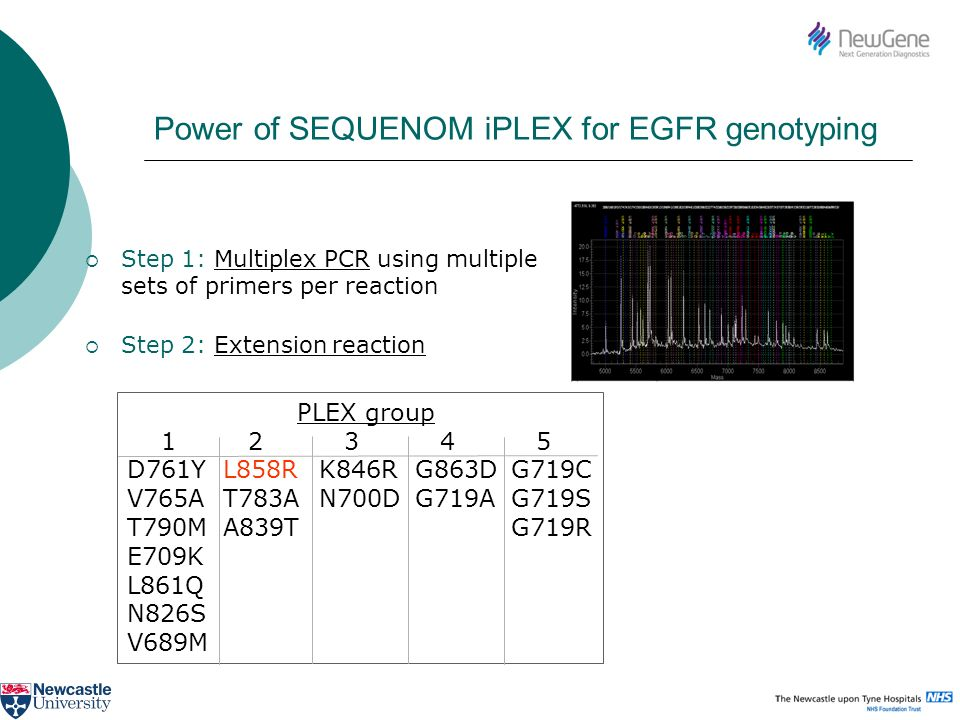Power of SEQUENOM iPLEX for EGFR genotyping