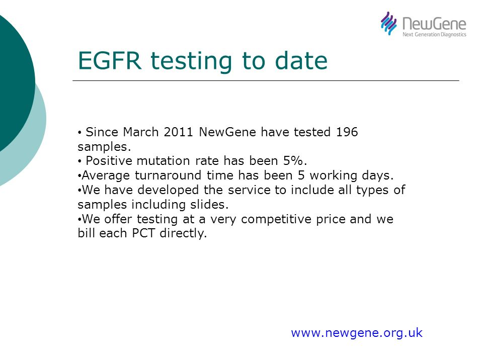 EGFR testing to date Since March 2011 NewGene have tested 196 samples.