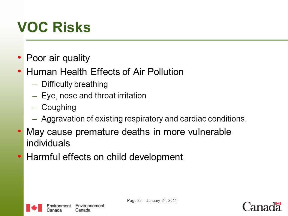 VOC Risks Poor air quality Human Health Effects of Air Pollution