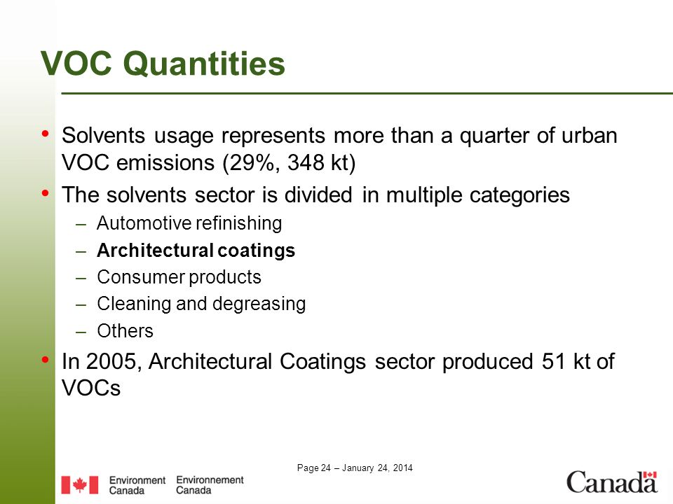 VOC Quantities Solvents usage represents more than a quarter of urban VOC emissions (29%, 348 kt)