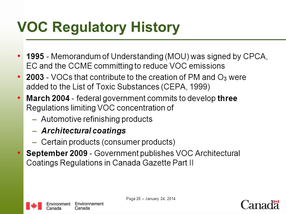 VOC Regulatory History
