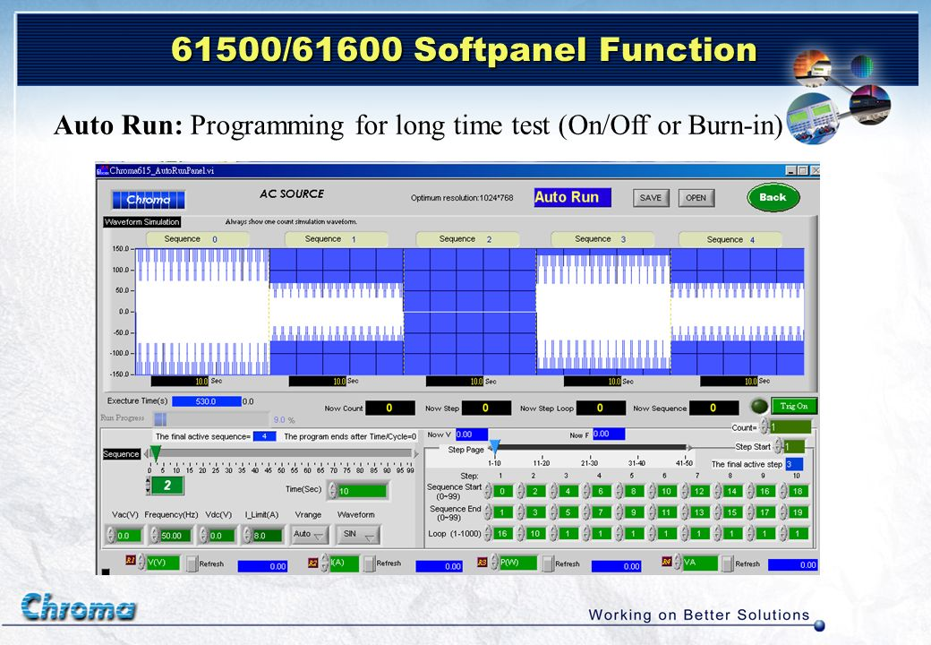 61500/61600 Softpanel Function Auto Run: Programming for long time test (On/Off or Burn-in) 3 3