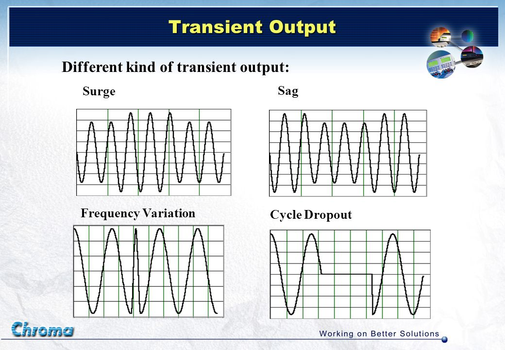 Transient Output Different kind of transient output: Surge Sag