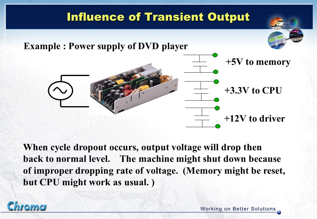 Influence of Transient Output