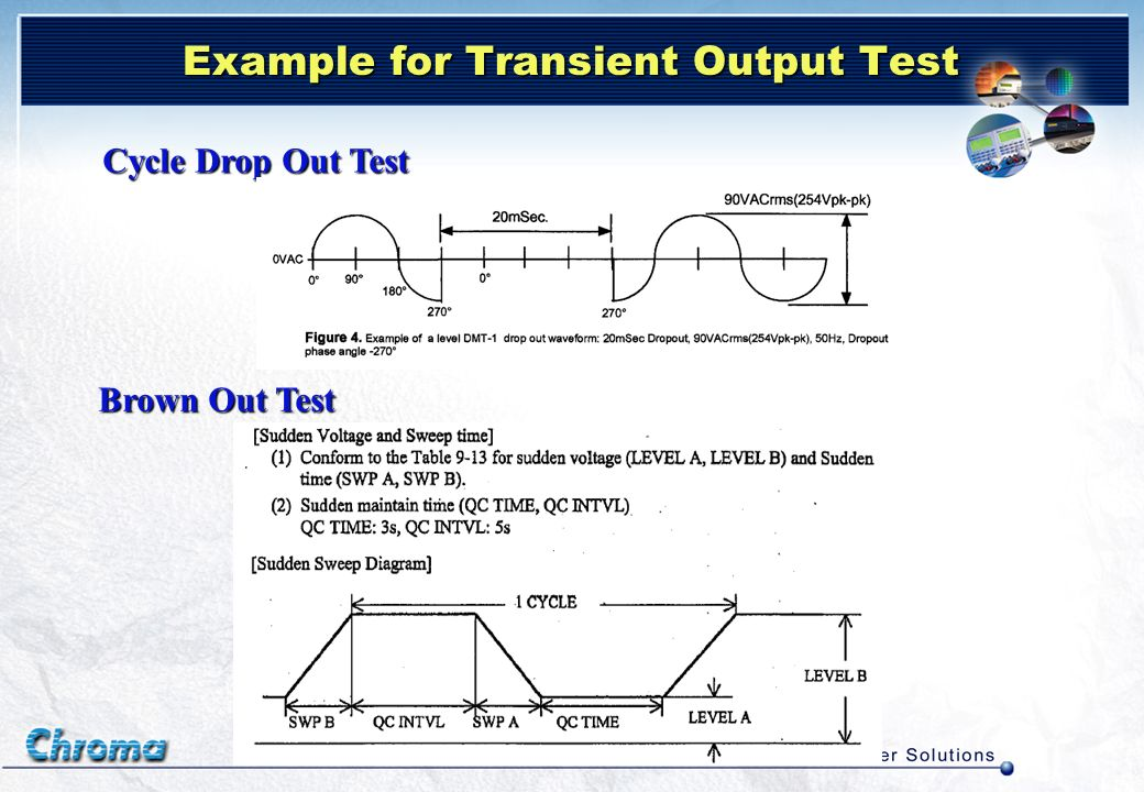 Example for Transient Output Test