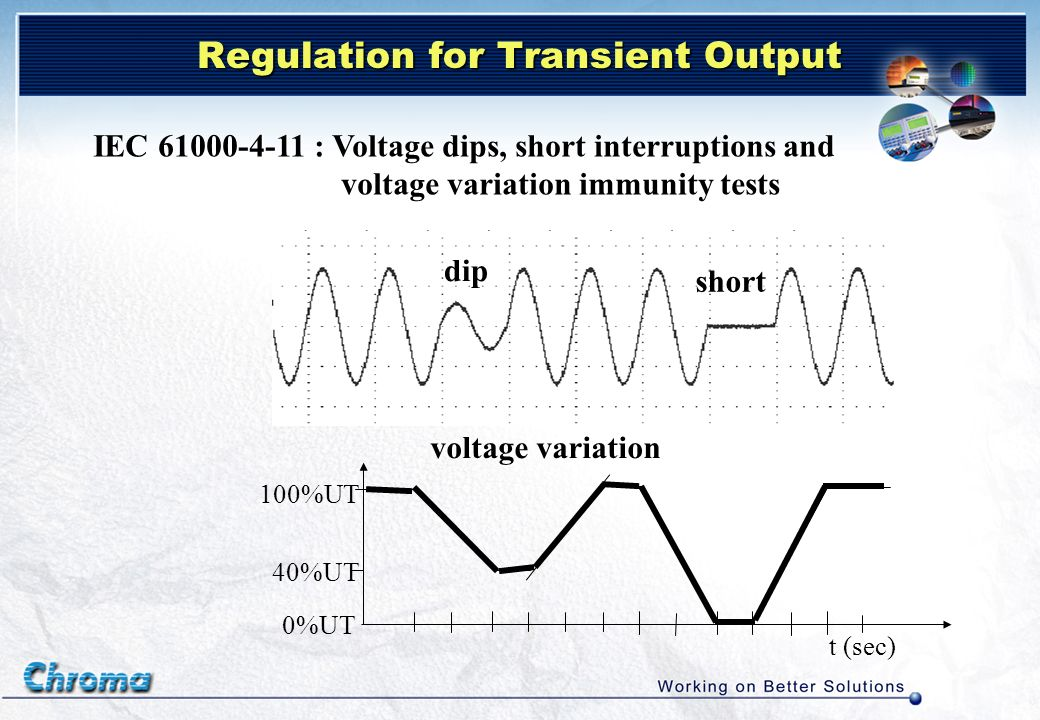 Regulation for Transient Output