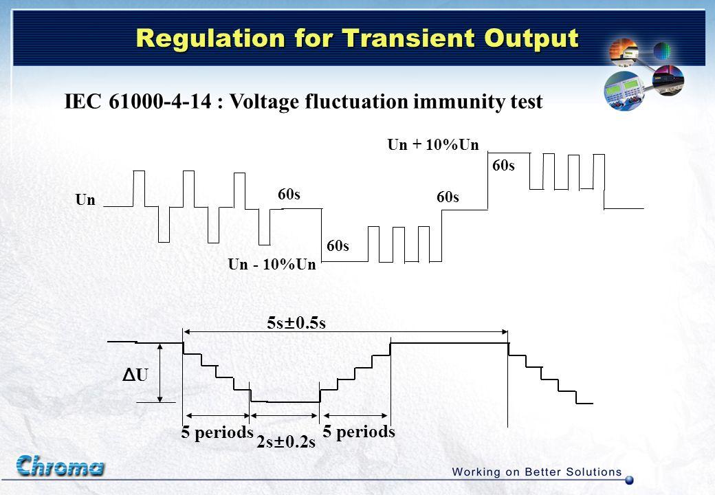 Regulation for Transient Output
