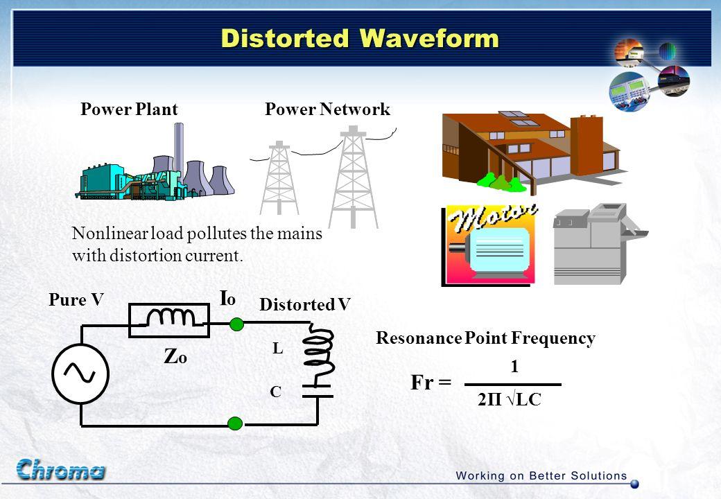 Distorted Waveform Io Zo Fr = Power Plant Power Network