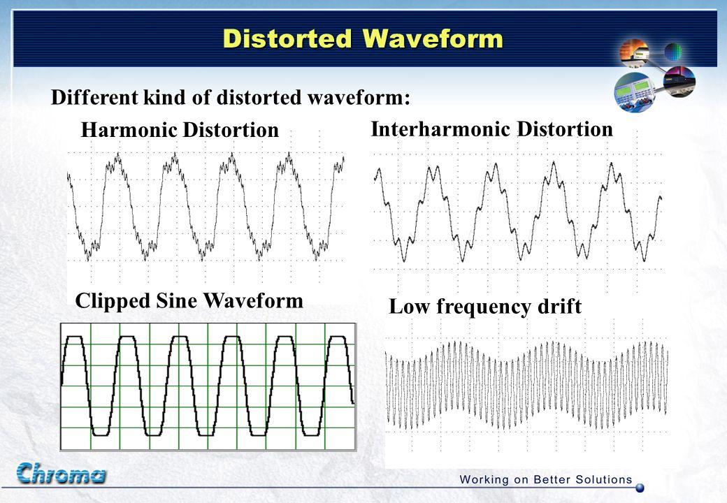 Distorted Waveform Different kind of distorted waveform: