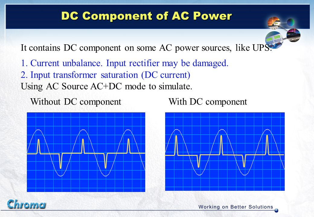 DC Component of AC Power