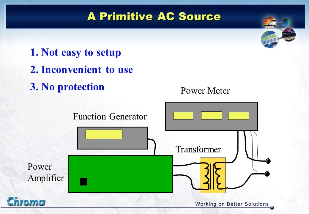 A Primitive AC Source 1. Not easy to setup 2. Inconvenient to use