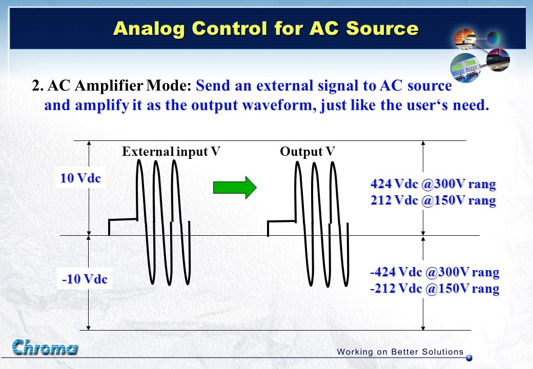 Analog Control for AC Source