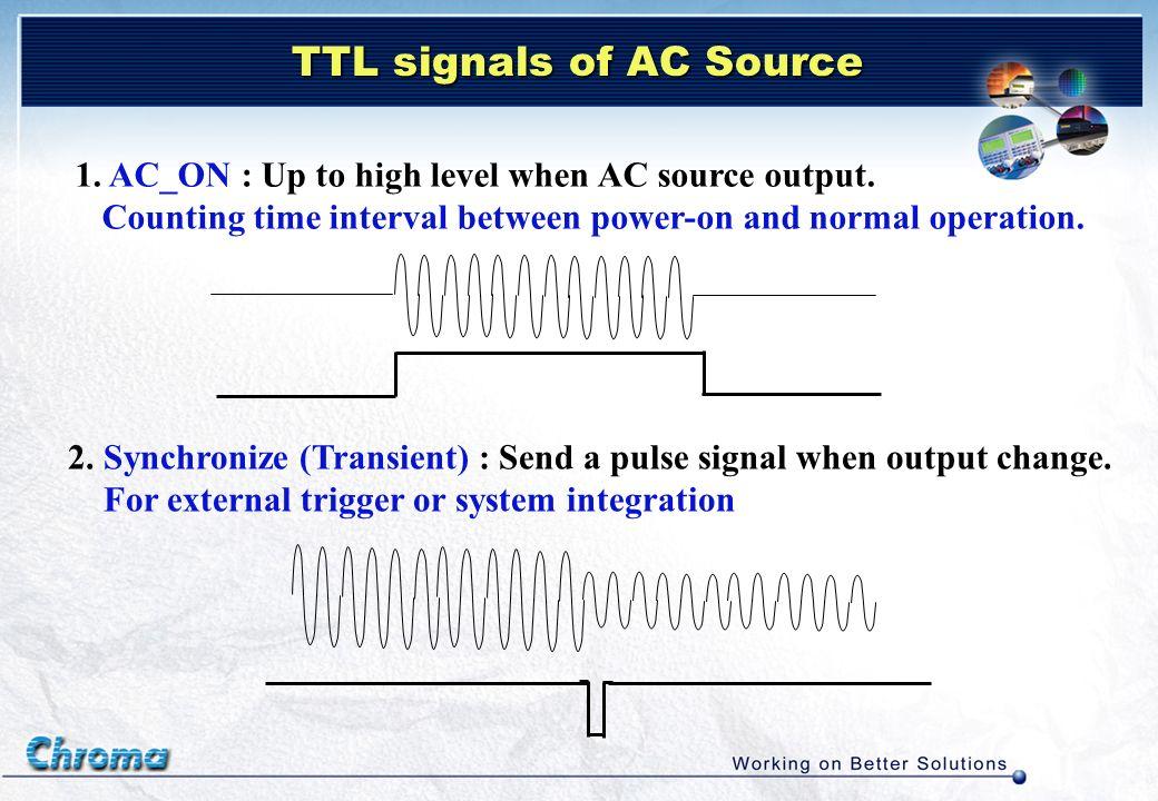 TTL signals of AC Source