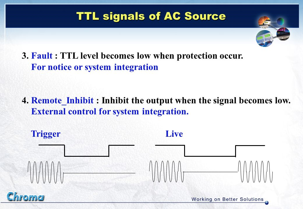 TTL signals of AC Source