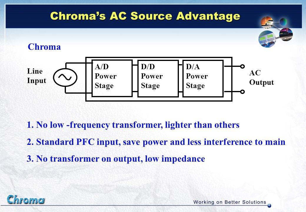 Chroma's AC Source Advantage