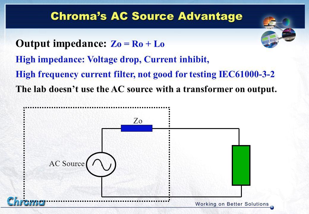Chroma's AC Source Advantage