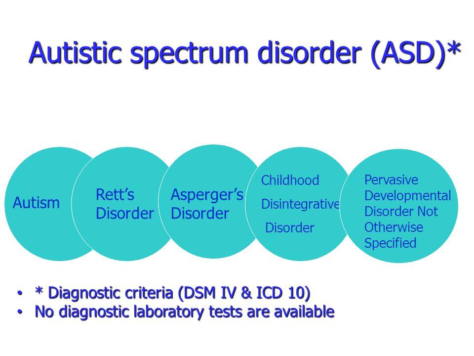 Autistic spectrum disorder (ASD)*