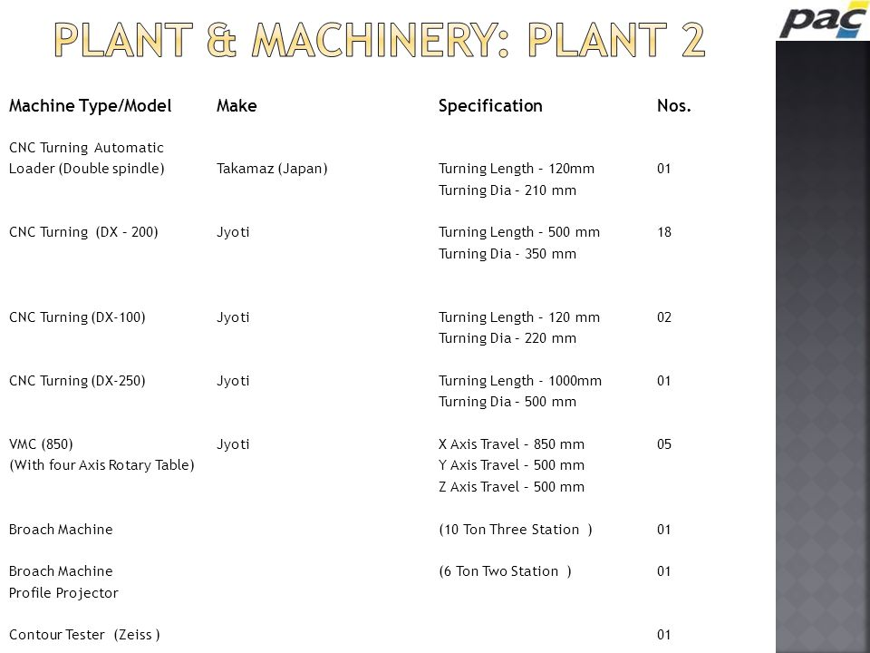 Plant & machinery: plant 2