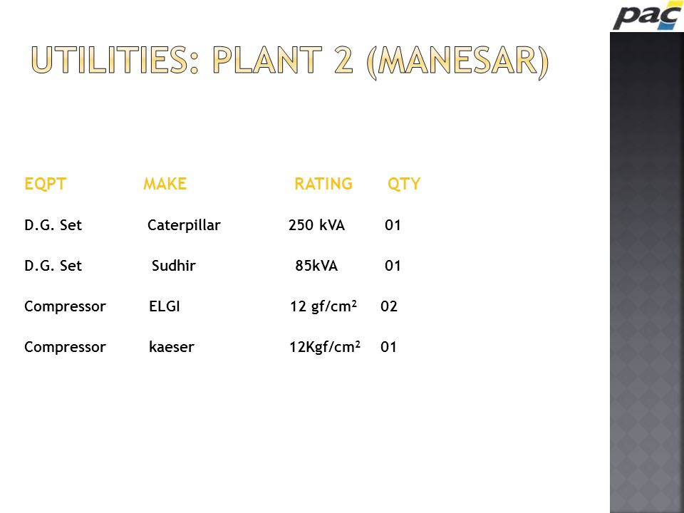 UTILITIES: plant 2 (MANESAR)