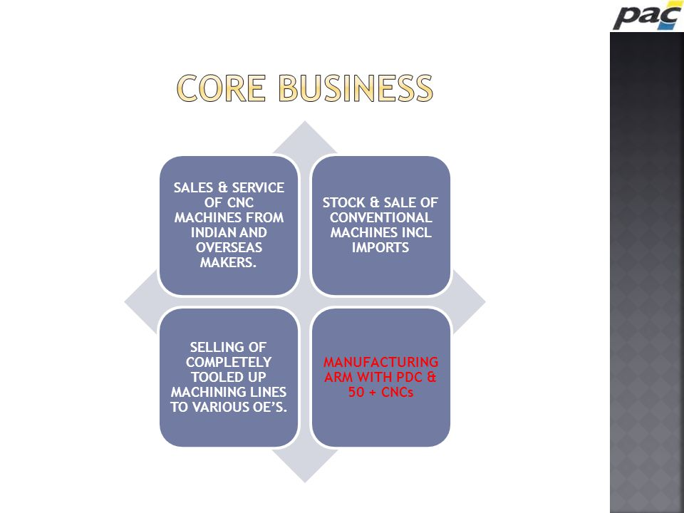 CORE BUSINESS SALES & SERVICE OF CNC MACHINES FROM INDIAN AND OVERSEAS MAKERS. STOCK & SALE OF CONVENTIONAL MACHINES INCL IMPORTS.