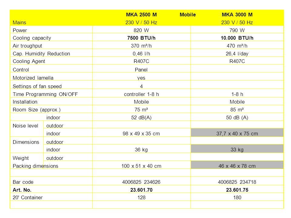 Mobile. MKA 2500 M. MKA 3000 M. Mains. 230 V / 50 Hz. Power. 820 W. 790 W. Cooling capacity.