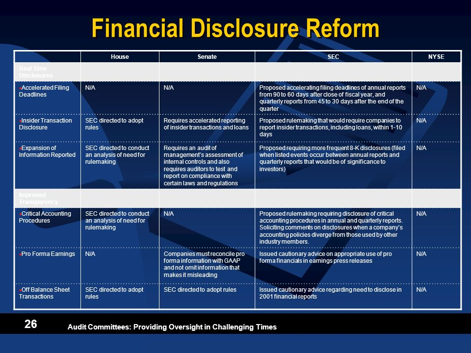 Financial Disclosure Reform