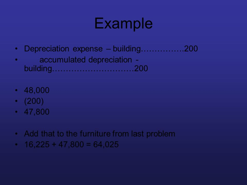 Example Depreciation expense – building…………….200