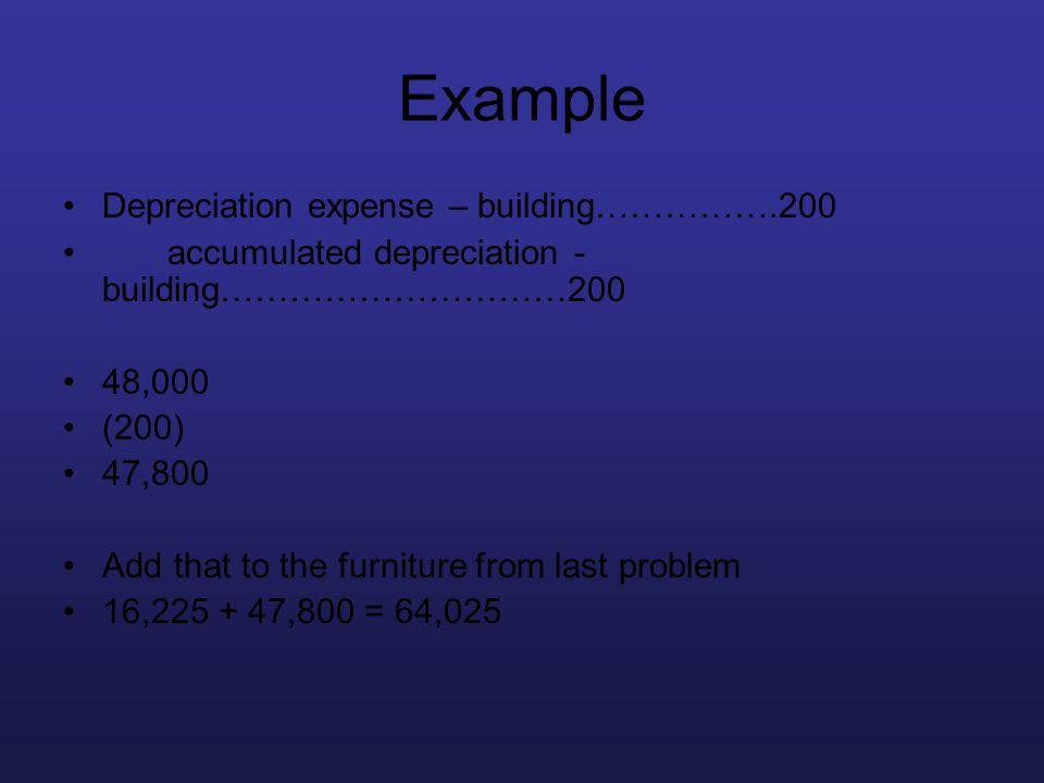 Example Depreciation expense – building…………….200