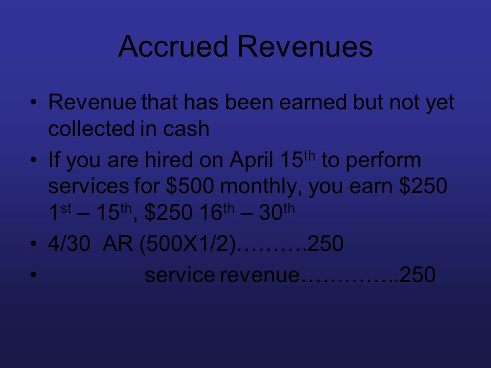 Accrued Revenues Revenue that has been earned but not yet collected in cash.