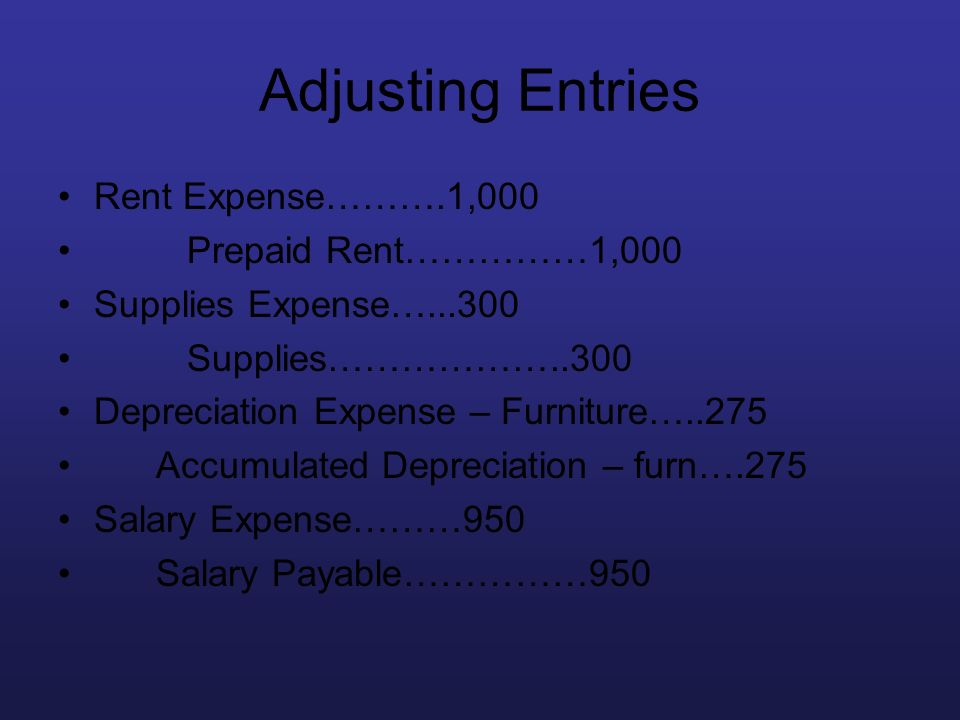 Adjusting Entries Rent Expense……….1,000 Prepaid Rent……………1,000