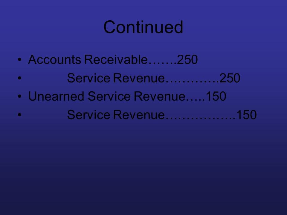 Continued Accounts Receivable…….250 Service Revenue………….250