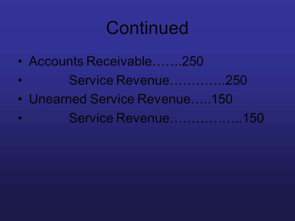 Continued Accounts Receivable…….250 Service Revenue………….250