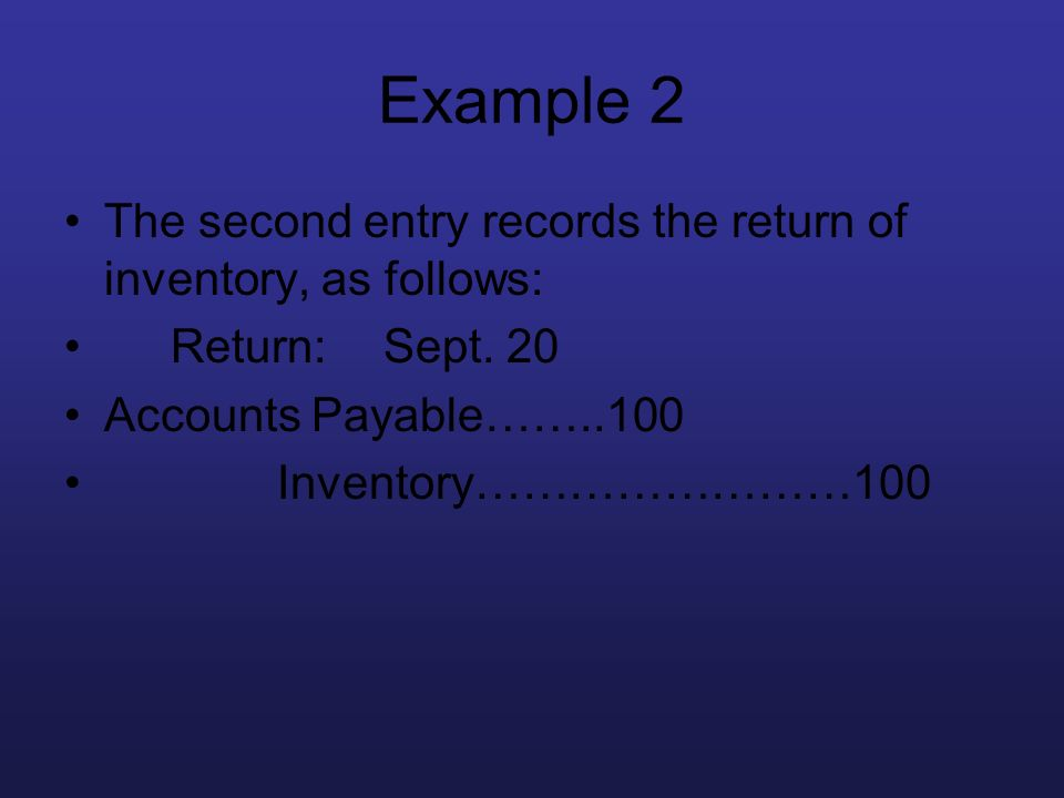 Example 2 The second entry records the return of inventory, as follows: Return: Sept. 20. Accounts Payable……..100.